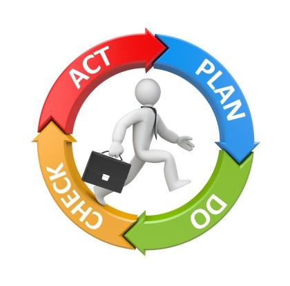 bigstock-Plan-Do-Check-Act-diagram-with-42615682