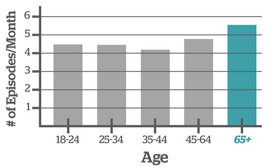chart_binge_drinking