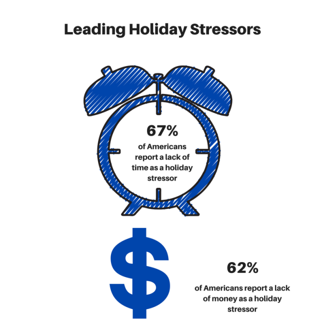 leading-holiday-stressors